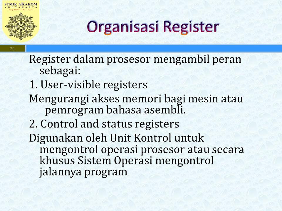 Organisasi Register