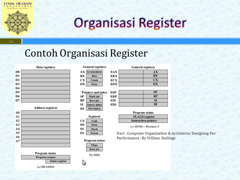 Organisasi Register Contoh Organisasi Register