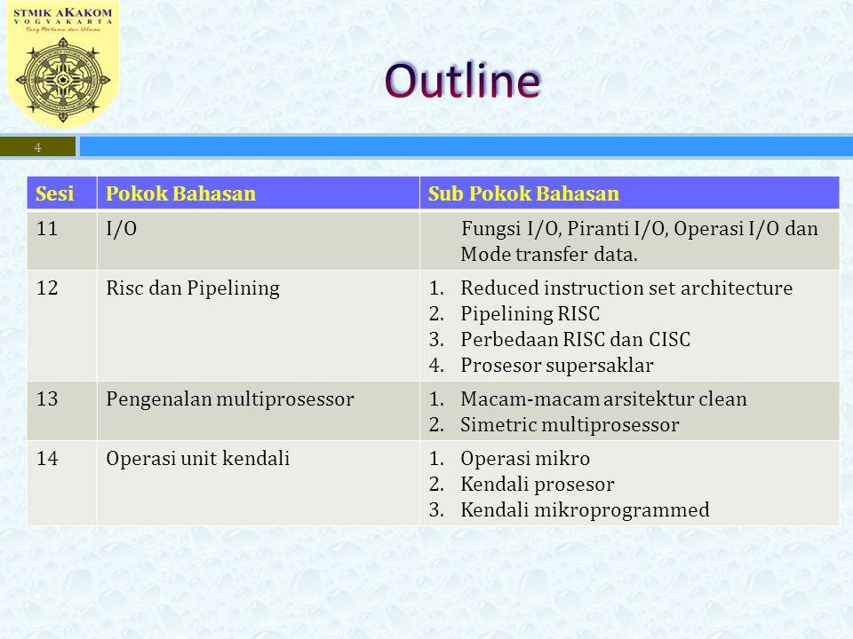 Outline Sesi Pokok Bahasan Sub Pokok Bahasan 11 I/O