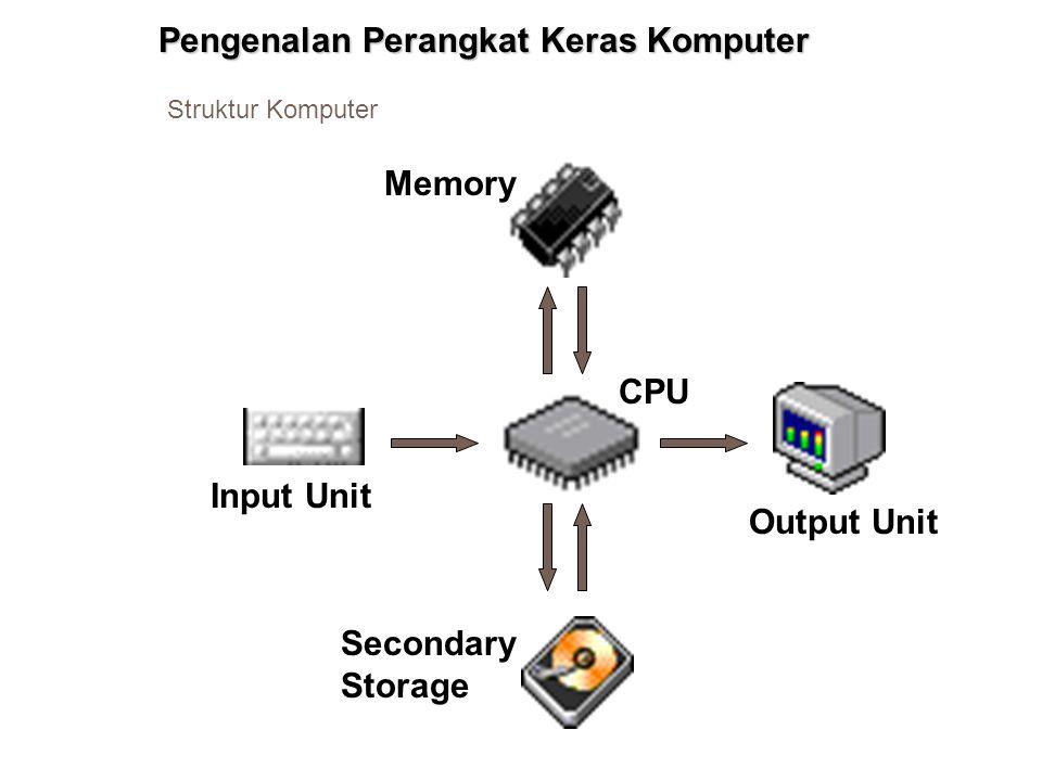 Pengenalan Perangkat Keras Komputer