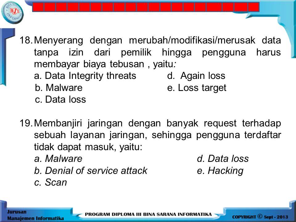 18. Menyerang dengan merubah/modifikasi/merusak data tanpa izin dari pemilik hingga pengguna harus membayar biaya tebusan , yaitu: