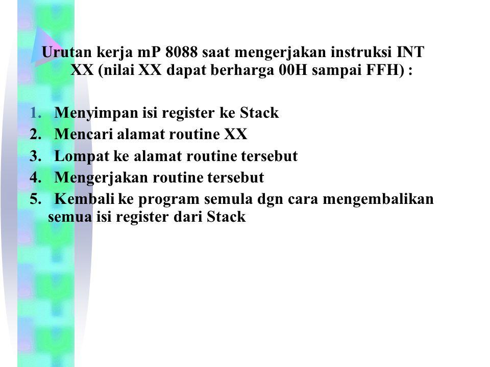 Urutan kerja mP 8088 saat mengerjakan instruksi INT XX (nilai XX dapat berharga 00H sampai FFH) :