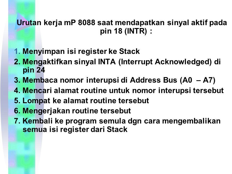 Urutan kerja mP 8088 saat mendapatkan sinyal aktif pada pin 18 (INTR) :