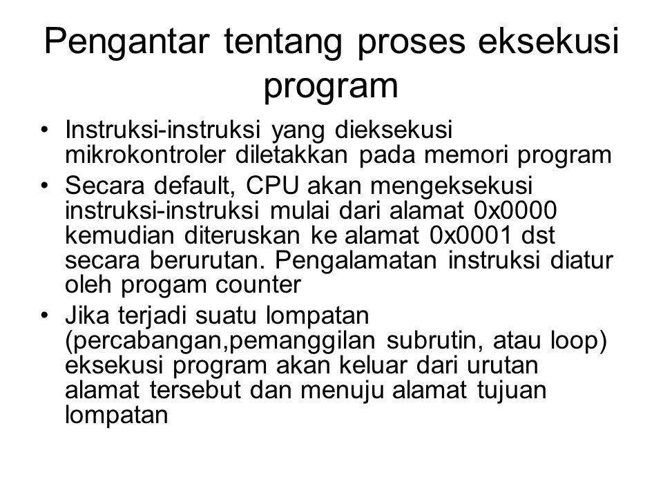 Pengantar tentang proses eksekusi program