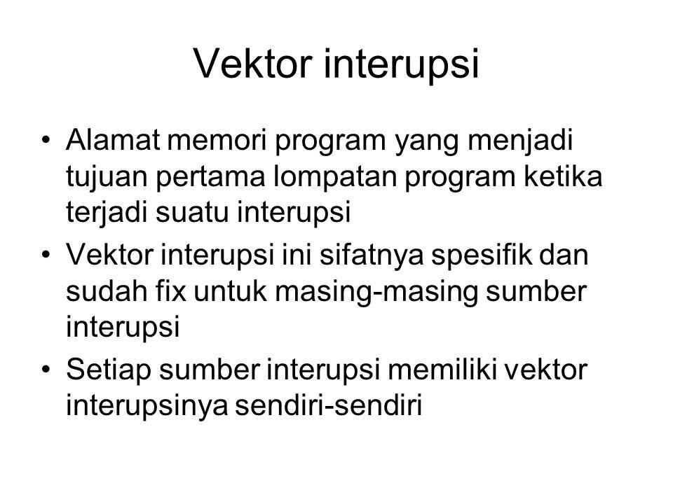 Vektor interupsi Alamat memori program yang menjadi tujuan pertama lompatan program ketika terjadi suatu interupsi.