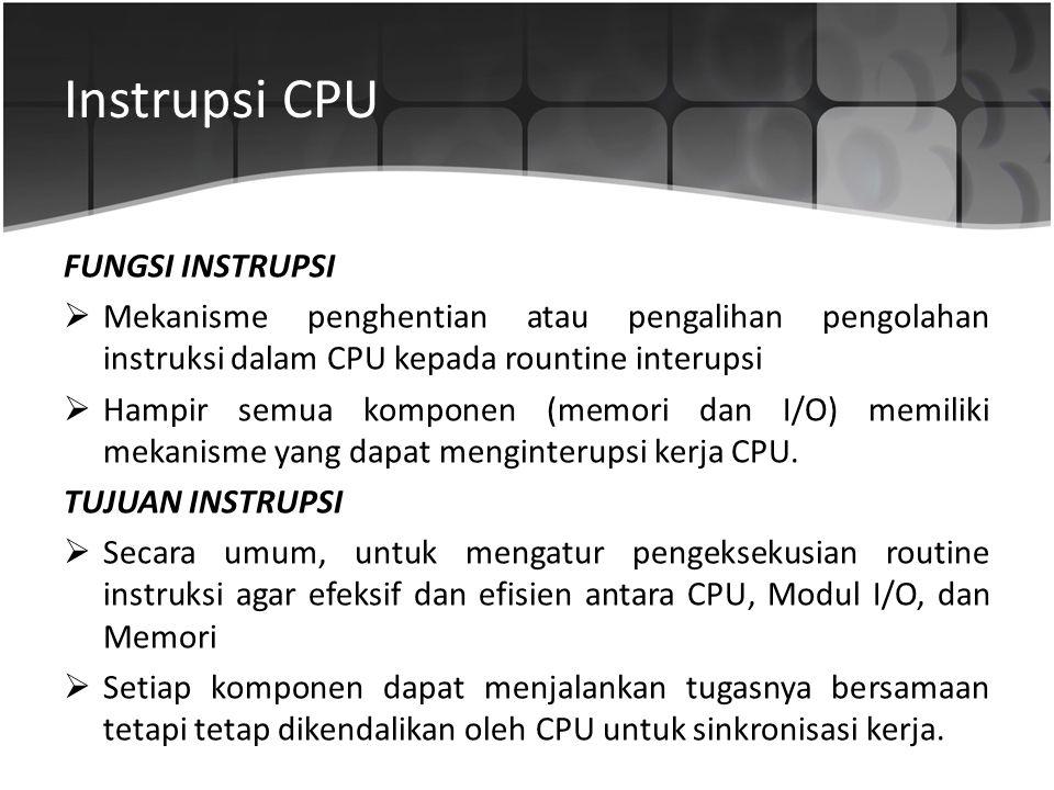 Instrupsi CPU FUNGSI INSTRUPSI