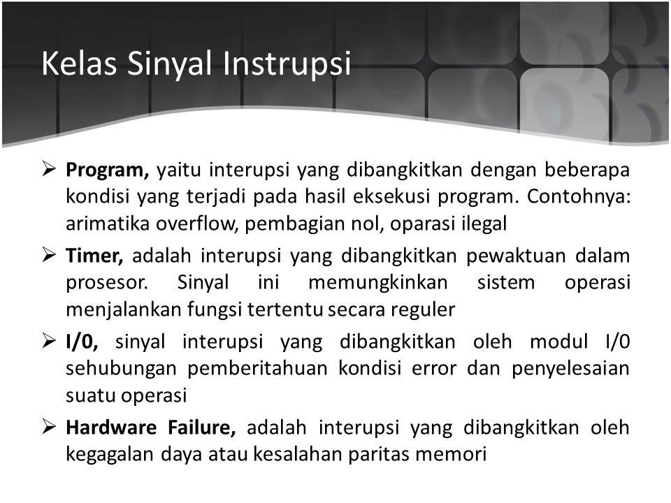 Kelas Sinyal Instrupsi