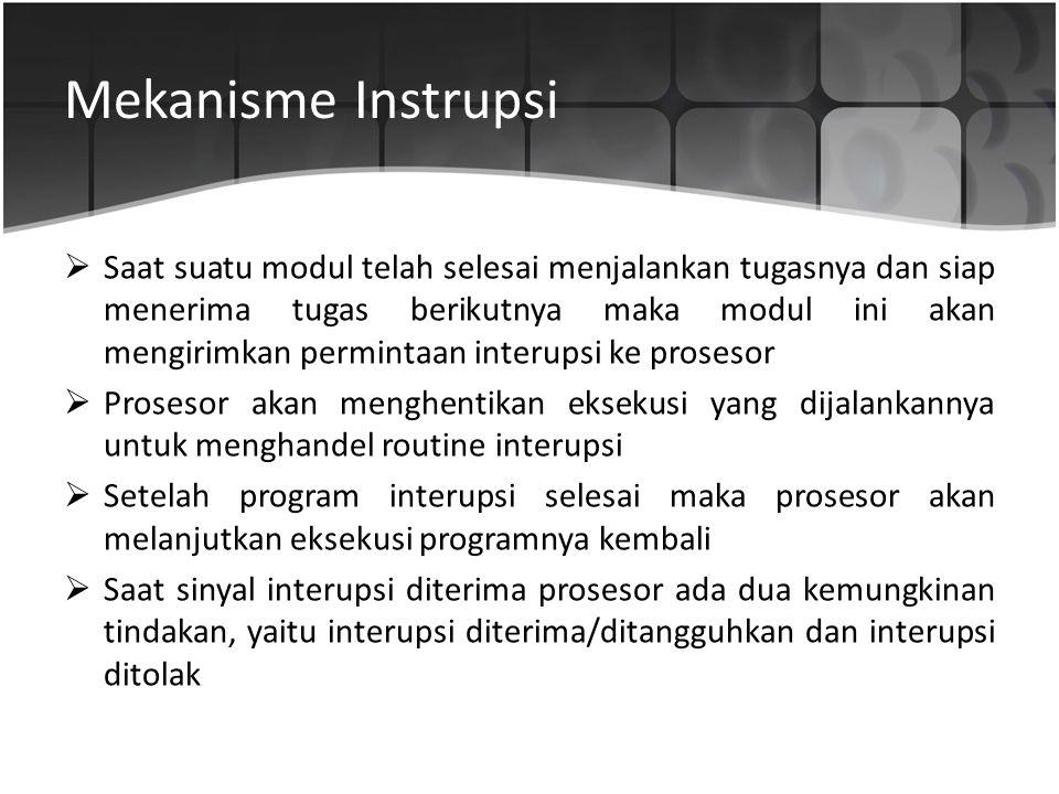 Mekanisme Instrupsi