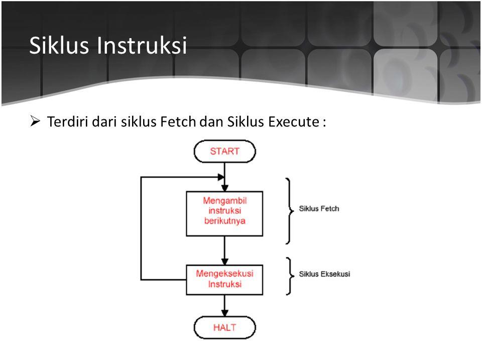 Siklus Instruksi Terdiri dari siklus Fetch dan Siklus Execute :