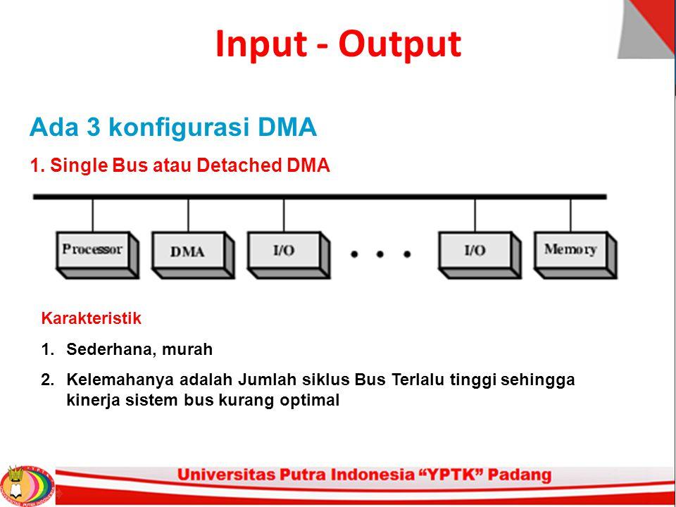 Input - Output Ada 3 konfigurasi DMA 1. Single Bus atau Detached DMA