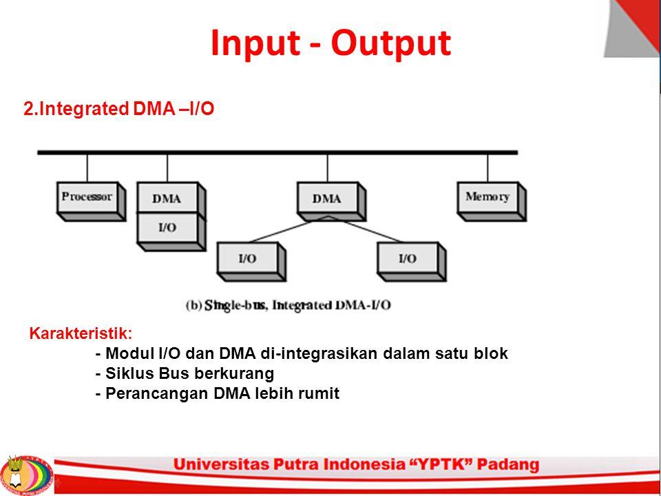 Input - Output 2.Integrated DMA –I/O