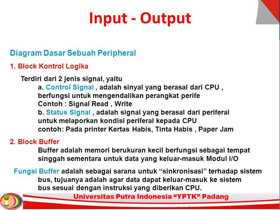 Input - Output Diagram Dasar Sebuah Peripheral 1. Block Kontrol Logika