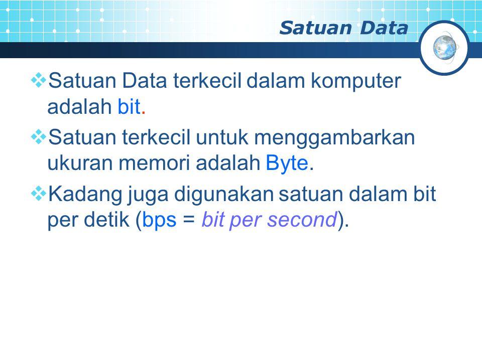 Satuan Data terkecil dalam komputer adalah bit.
