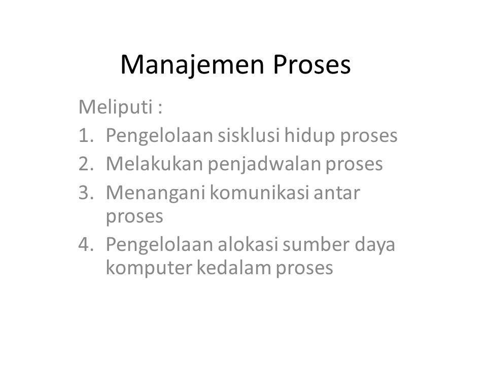 Manajemen Proses Meliputi : Pengelolaan sisklusi hidup proses