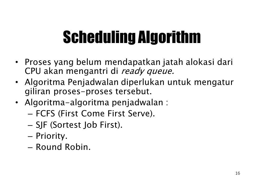 Scheduling Algorithm Proses yang belum mendapatkan jatah alokasi dari CPU akan mengantri di ready queue.