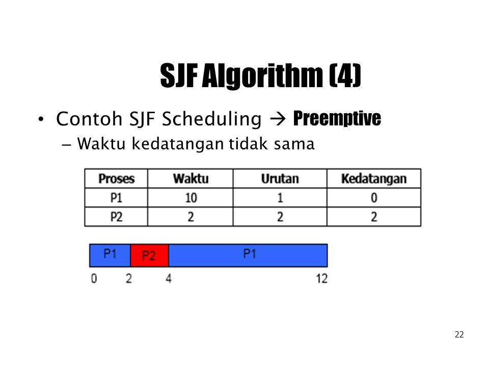 SJF Algorithm (4) Contoh SJF Scheduling  Preemptive