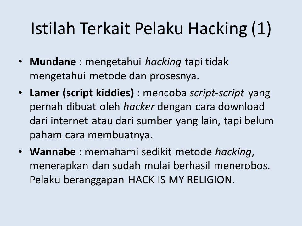 Istilah Terkait Pelaku Hacking (1)