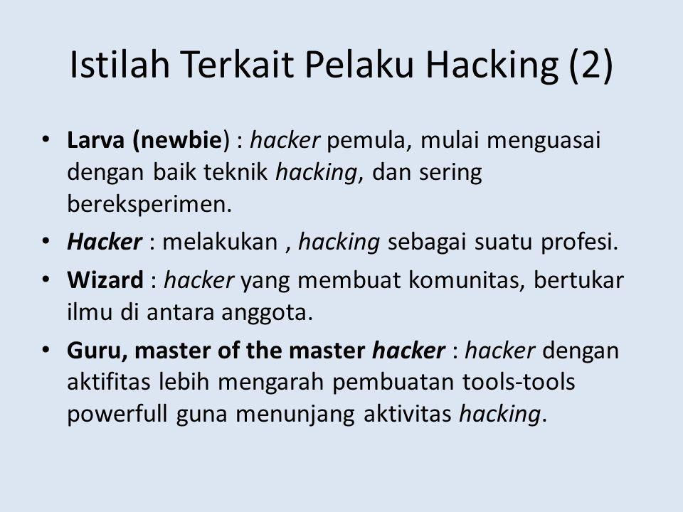 Istilah Terkait Pelaku Hacking (2)