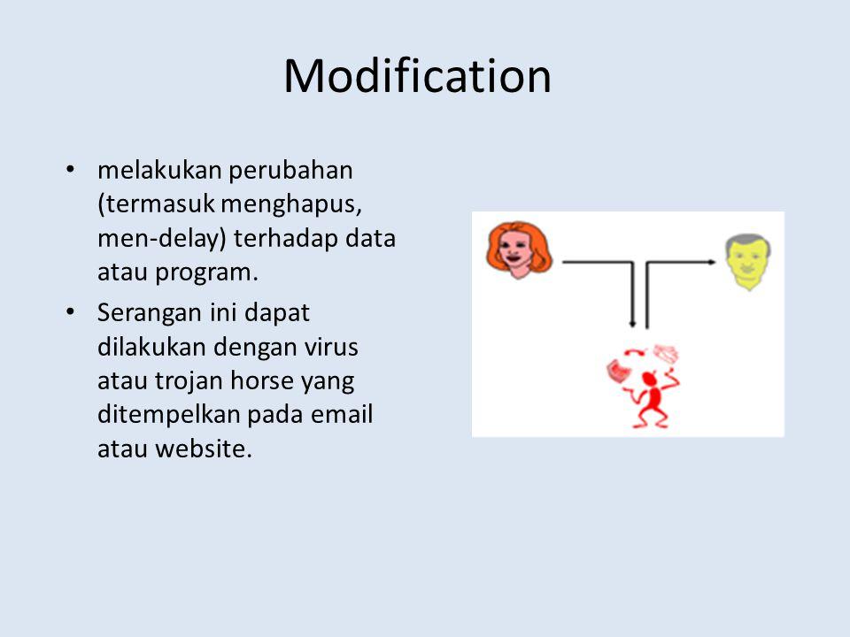 Modification melakukan perubahan (termasuk menghapus, men-delay) terhadap data atau program.
