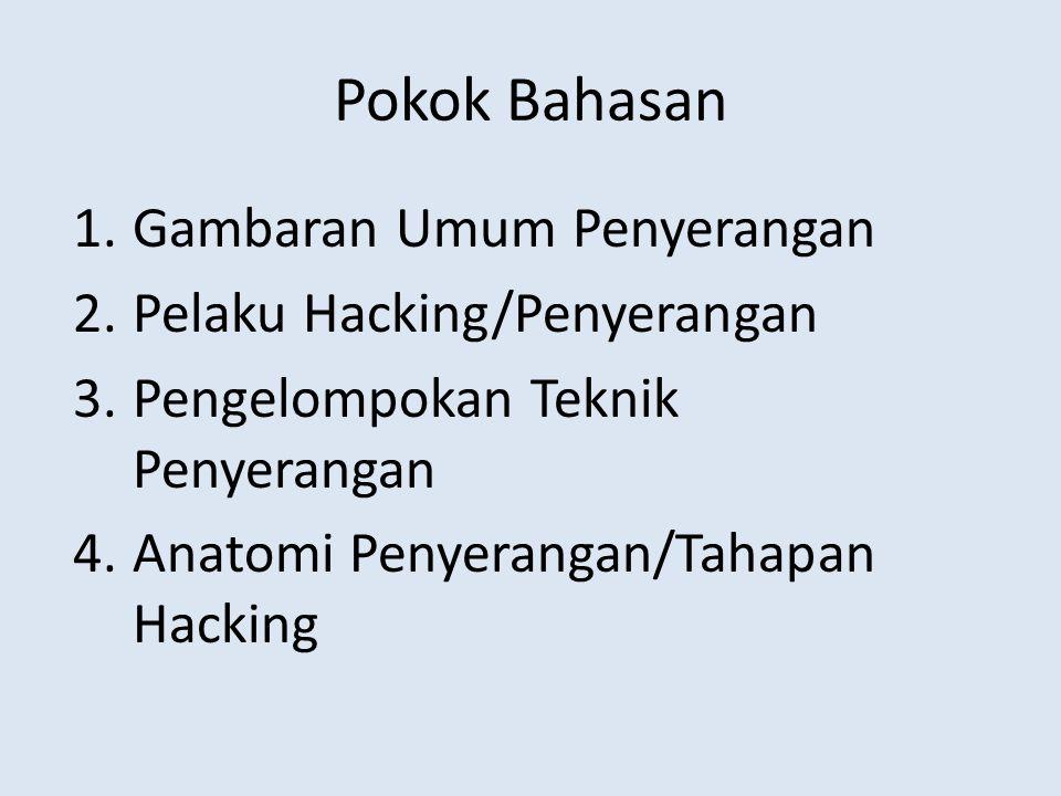 Pokok Bahasan Gambaran Umum Penyerangan Pelaku Hacking/Penyerangan