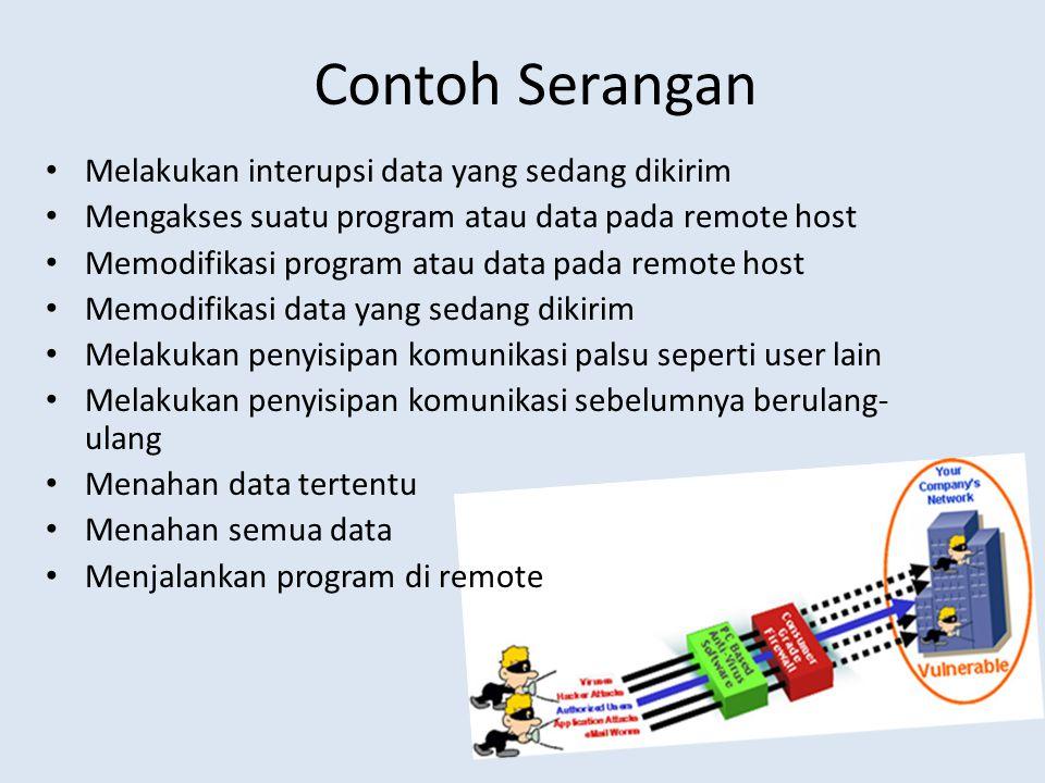 Contoh Serangan Melakukan interupsi data yang sedang dikirim