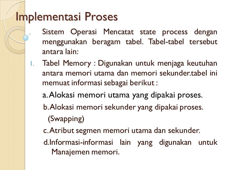 Implementasi Proses a. Alokasi memori utama yang dipakai proses.