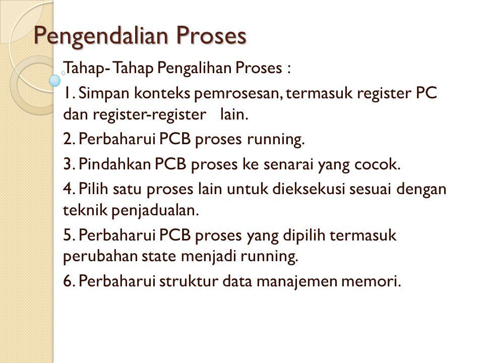 Pengendalian Proses Tahap- Tahap Pengalihan Proses :