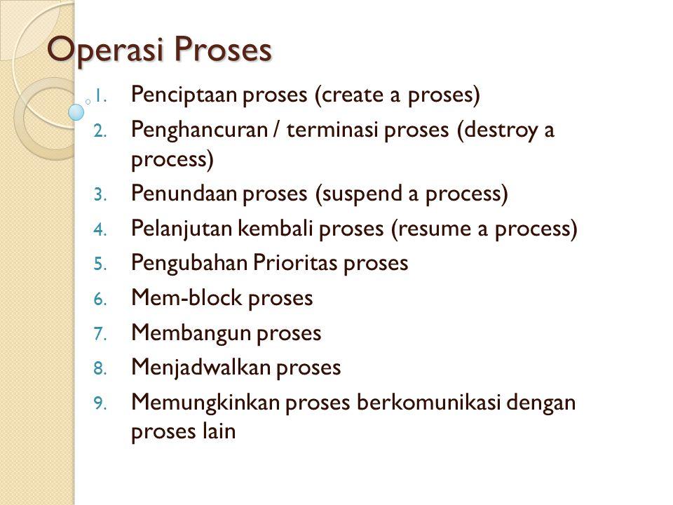 Operasi Proses Penciptaan proses (create a proses)