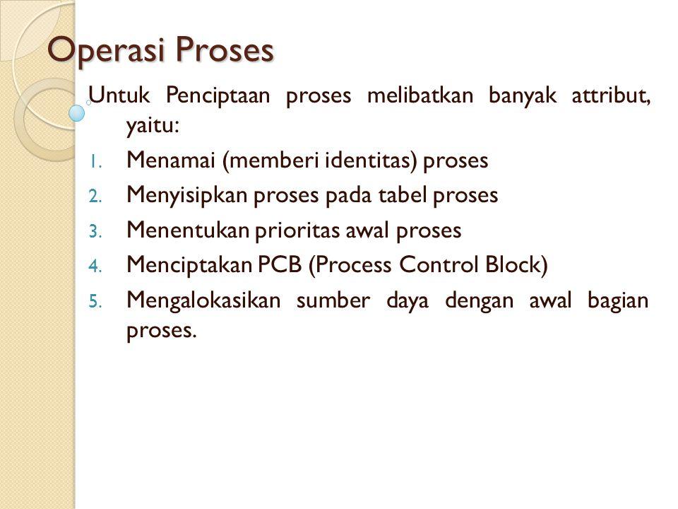 Operasi Proses Untuk Penciptaan proses melibatkan banyak attribut, yaitu: Menamai (memberi identitas) proses.