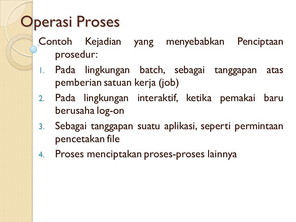 Operasi Proses Contoh Kejadian yang menyebabkan Penciptaan prosedur: