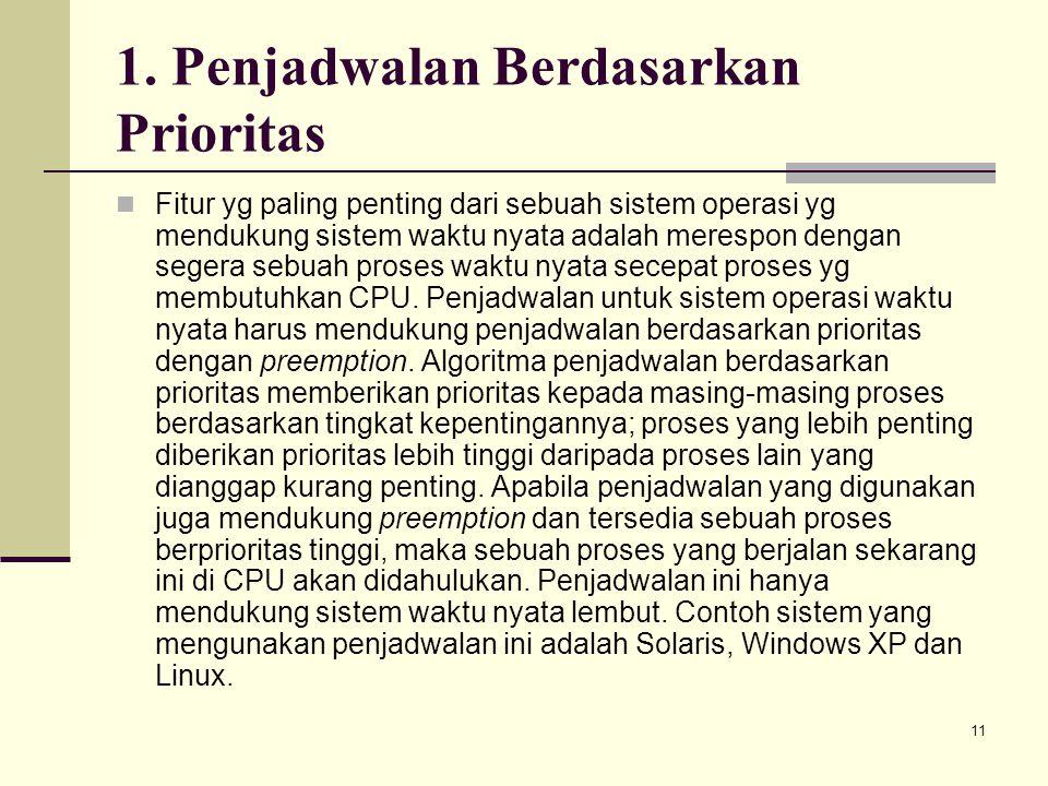 1. Penjadwalan Berdasarkan Prioritas