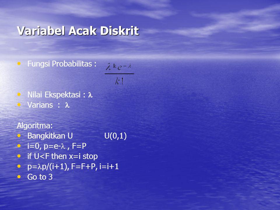Variabel Acak Diskrit Fungsi Probabilitas : Nilai Ekspektasi : 