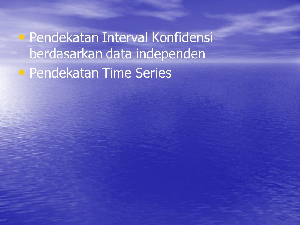 Pendekatan Interval Konfidensi berdasarkan data independen