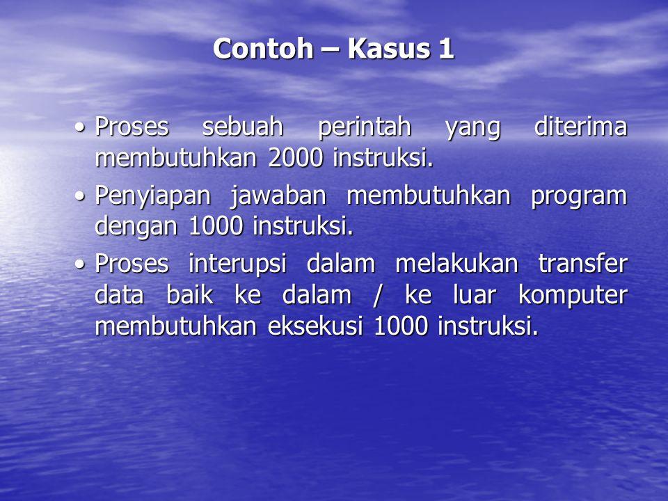 Contoh – Kasus 1 Proses sebuah perintah yang diterima membutuhkan 2000 instruksi. Penyiapan jawaban membutuhkan program dengan 1000 instruksi.