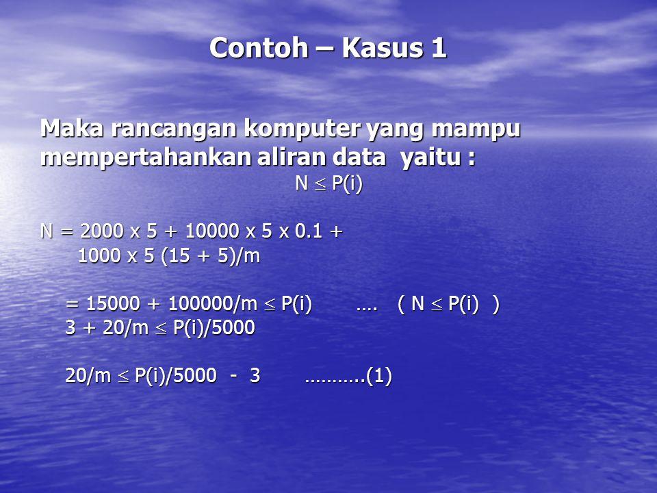 Contoh – Kasus 1 Maka rancangan komputer yang mampu