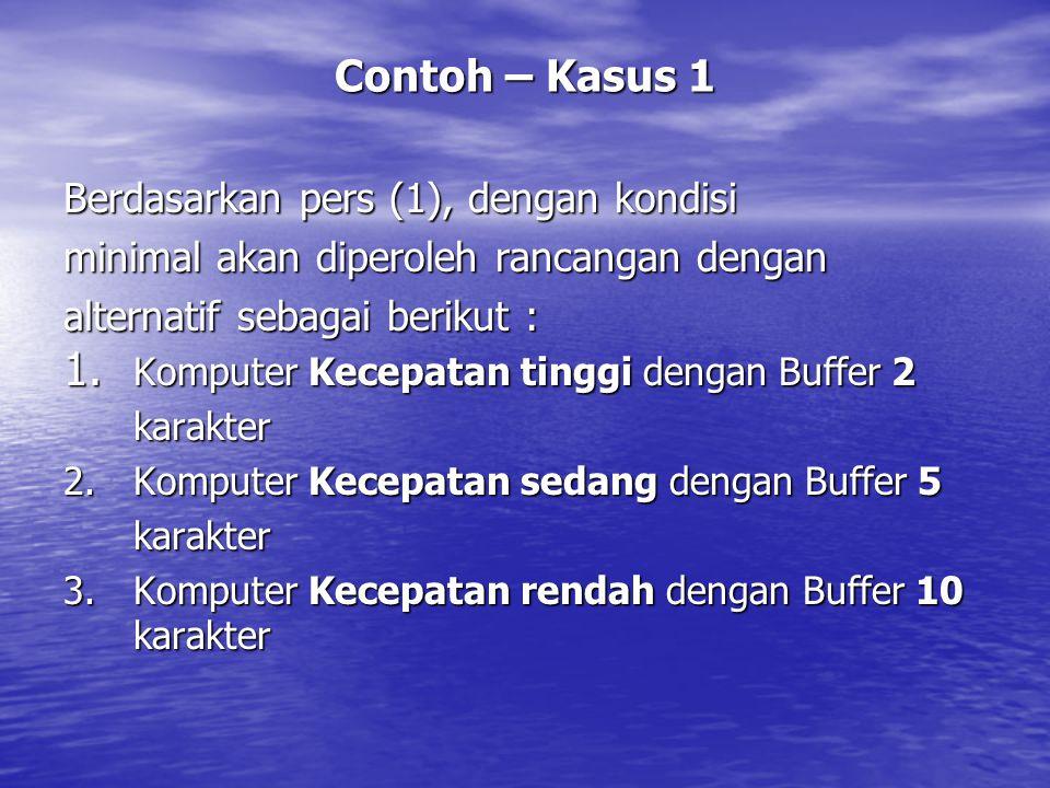Contoh – Kasus 1 Berdasarkan pers (1), dengan kondisi