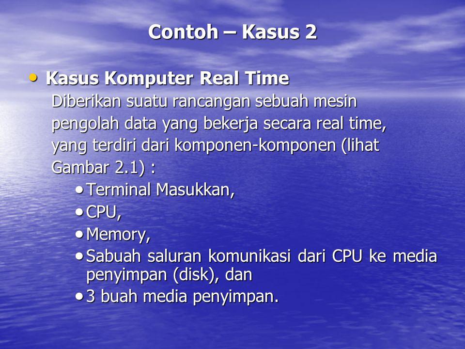 Contoh – Kasus 2 Kasus Komputer Real Time