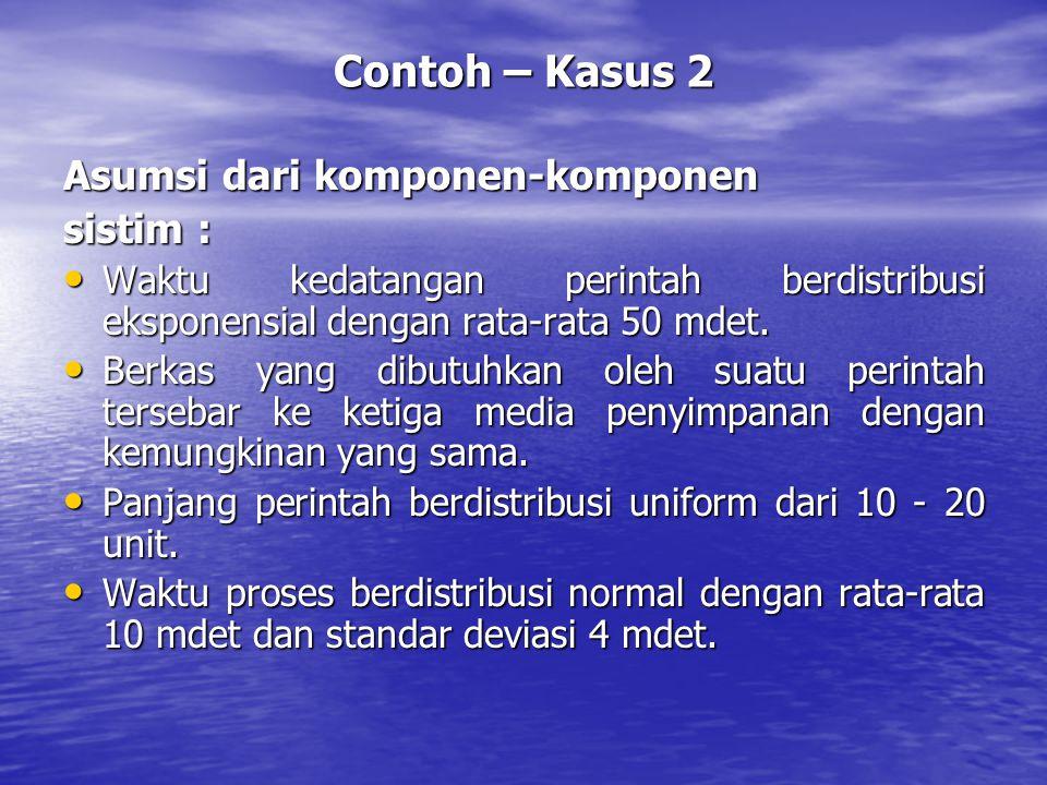 Contoh – Kasus 2 Asumsi dari komponen-komponen sistim :