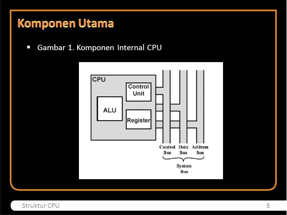 Komponen Utama Gambar 1. Komponen Internal CPU Struktur CPU