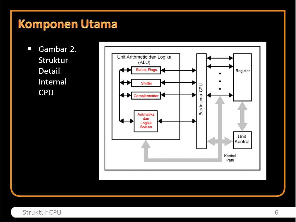 Komponen Utama Gambar 2. Struktur Detail Internal CPU Struktur CPU