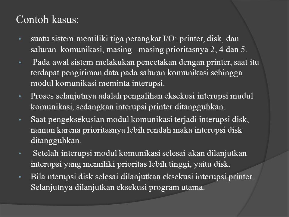 Contoh kasus: suatu sistem memiliki tiga perangkat I/O: printer, disk, dan saluran komunikasi, masing –masing prioritasnya 2, 4 dan 5.