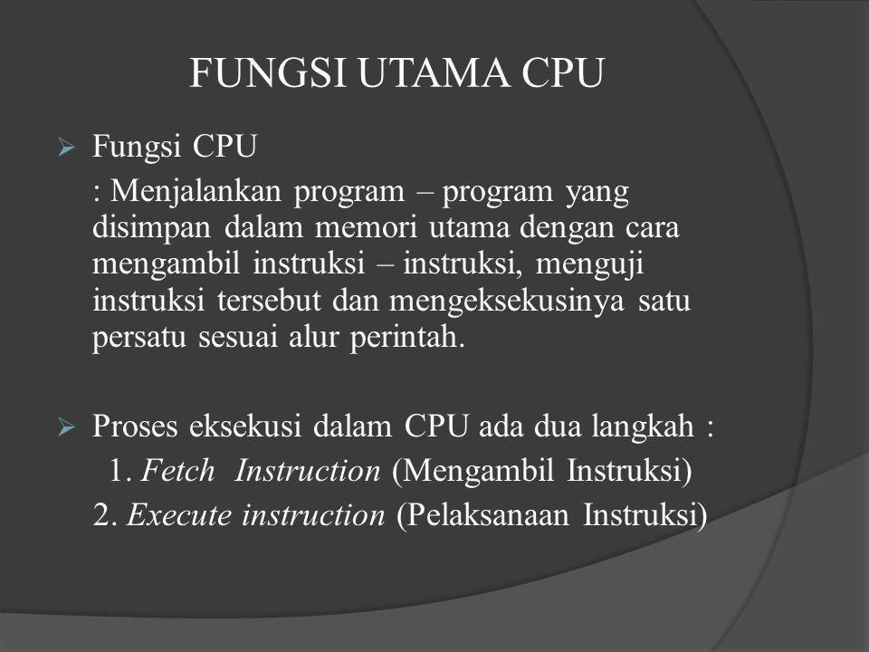 FUNGSI UTAMA CPU Fungsi CPU