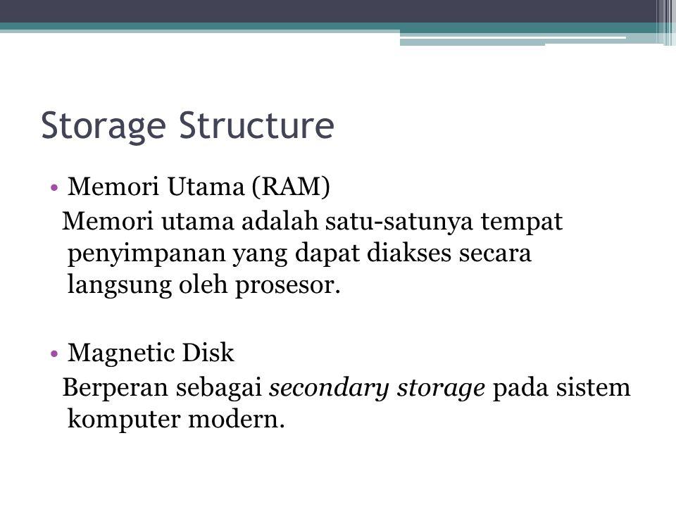 Storage Structure Memori Utama (RAM)