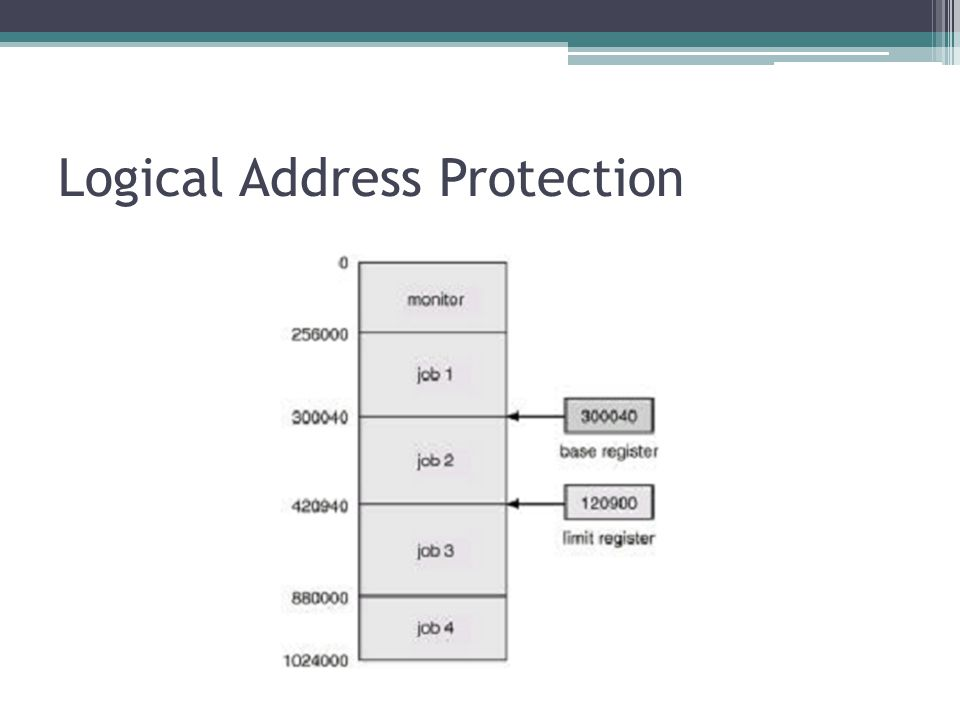 Logical Address Protection