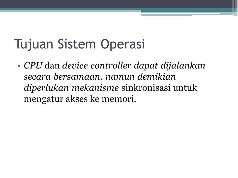 Tujuan Sistem Operasi