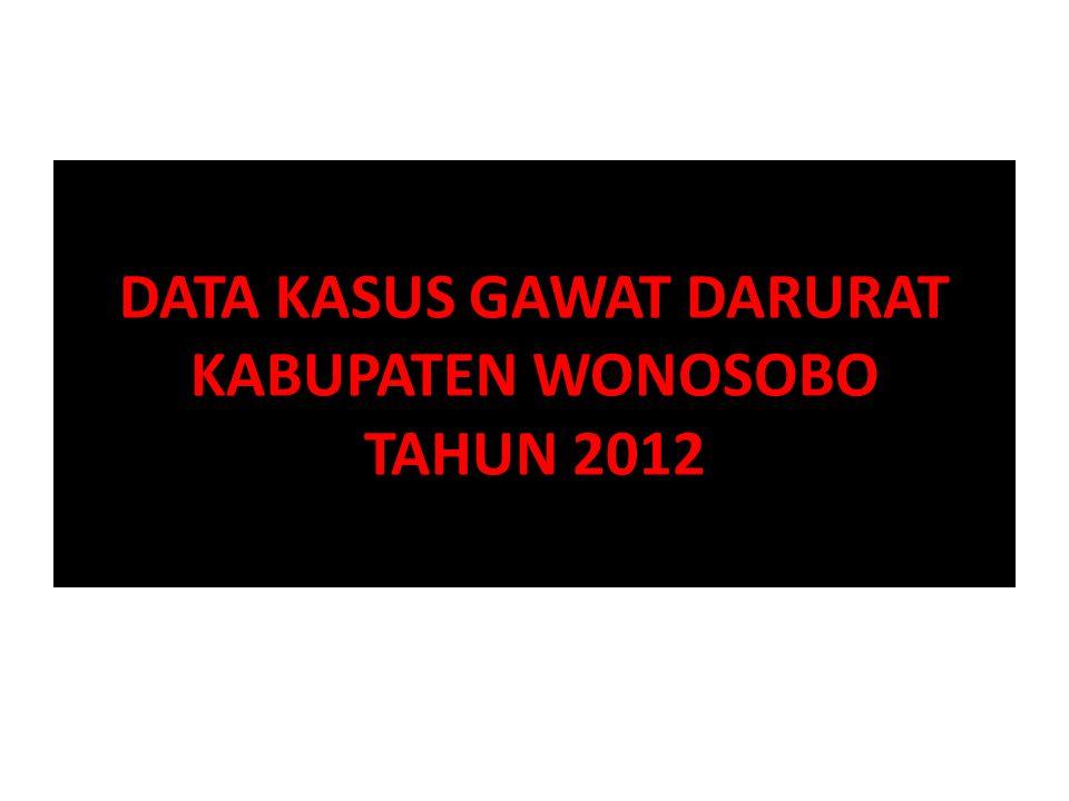 DATA KASUS GAWAT DARURAT KABUPATEN WONOSOBO TAHUN 2012