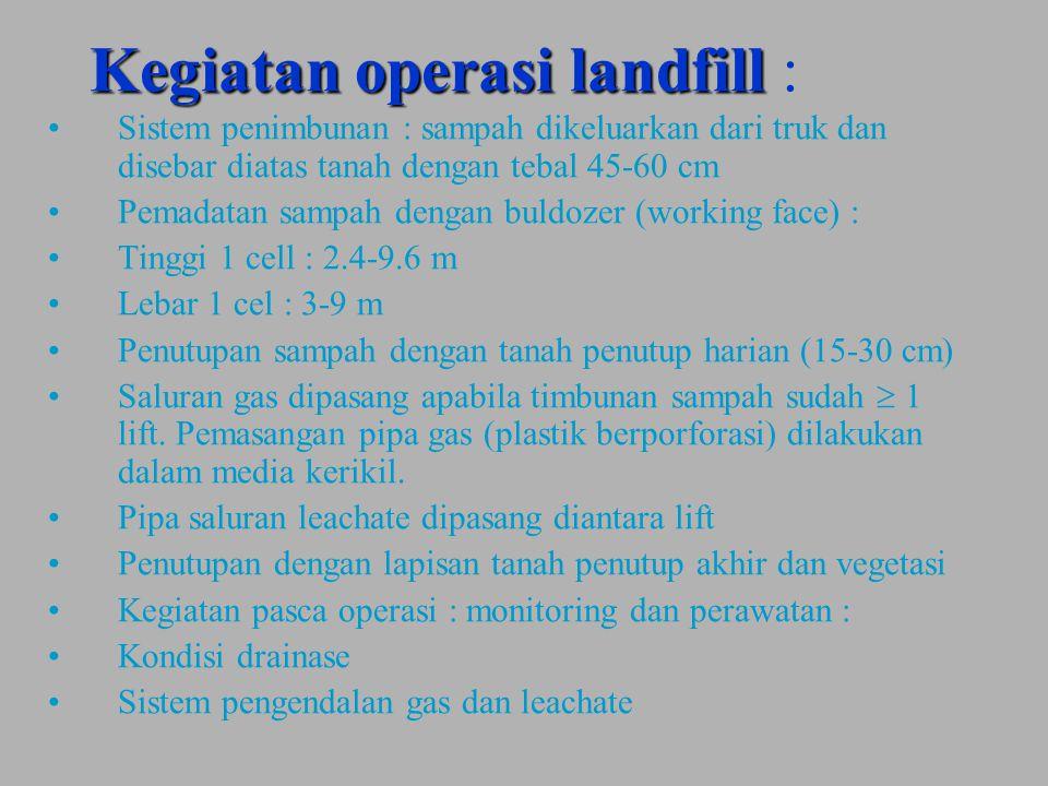 Kegiatan operasi landfill :