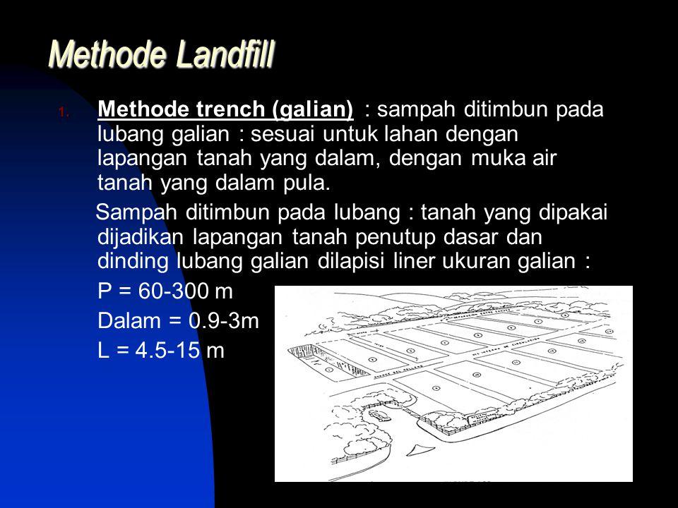 Methode Landfill