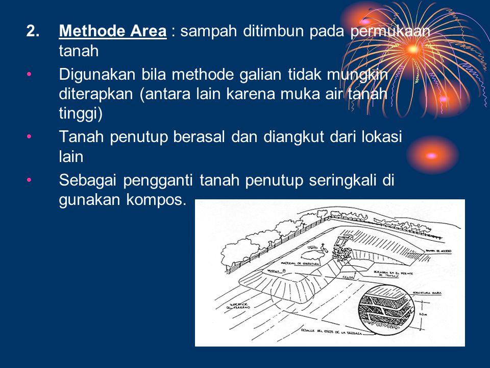 Methode Area : sampah ditimbun pada permukaan tanah