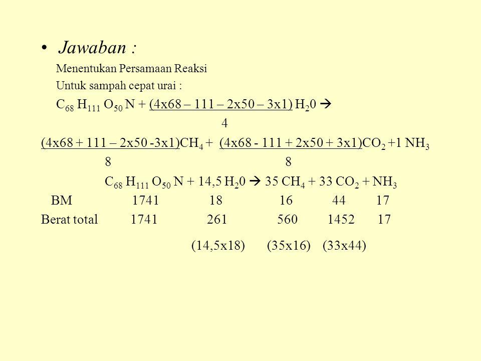 Jawaban : Menentukan Persamaan Reaksi. Untuk sampah cepat urai : C68 H111 O50 N + (4x68 – 111 – 2x50 – 3x1) H20 